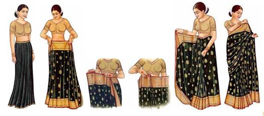comment coudre sari